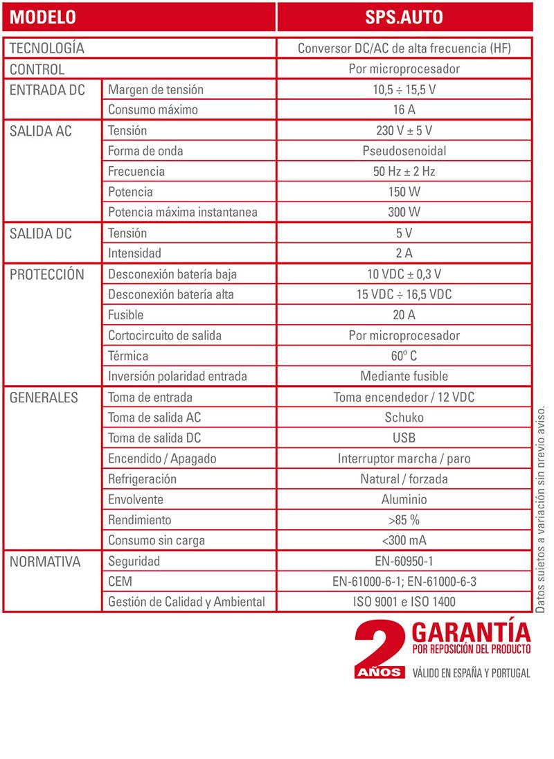 Características Técnicas SPS AUTO