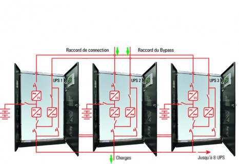 Croissance en paralléle SLC X-TRA - SALICRU