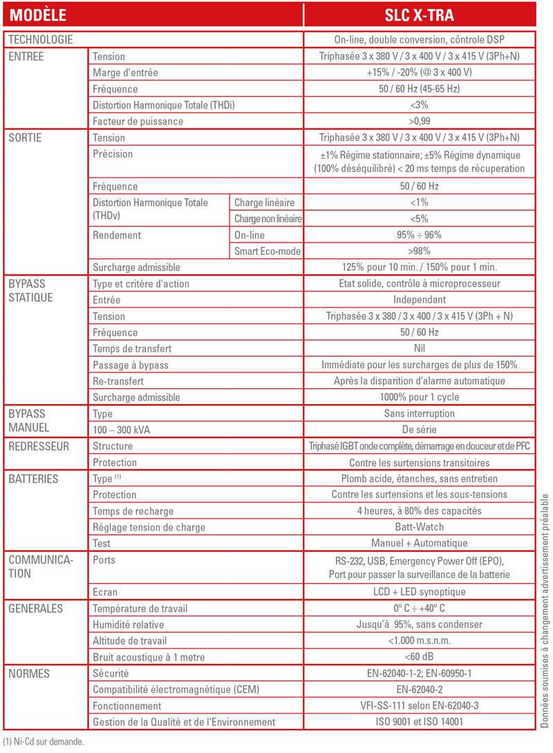 Caracteristiques techniques SLC X-TRA