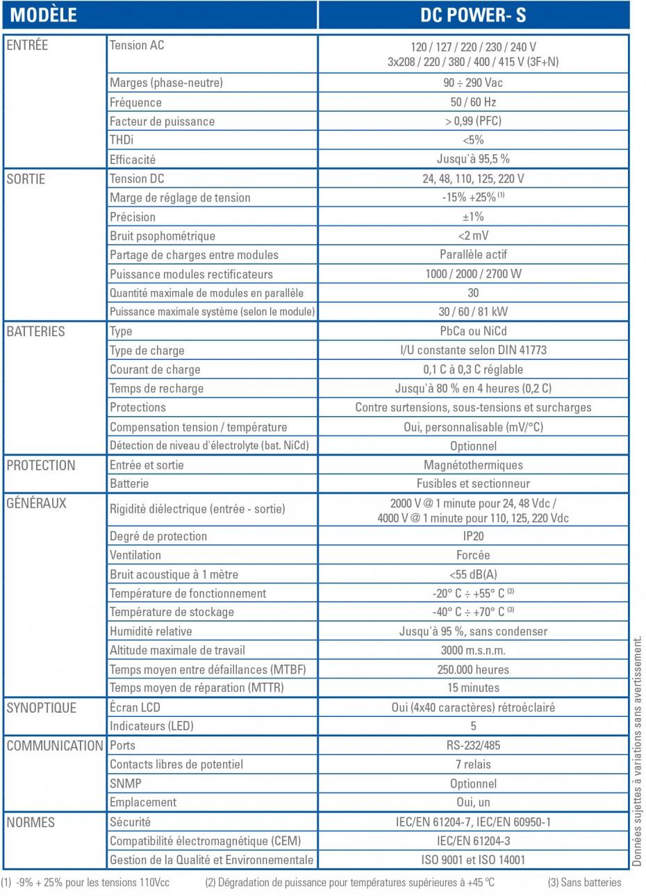 SPÉCIFICATIONS TECHNIQUES  - DC POWER-S - SALICRU