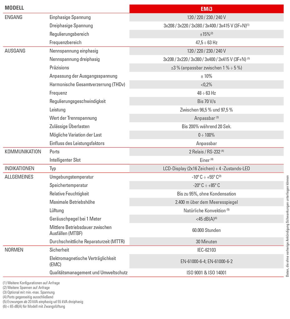 emi3 Technische Spezifikationen