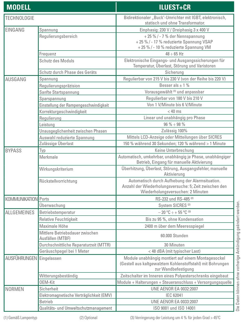 ILUEST+CR Technische Spezifikationen