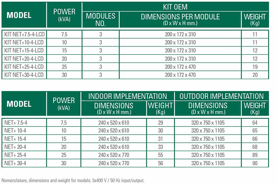 ILUEST+CR specifications