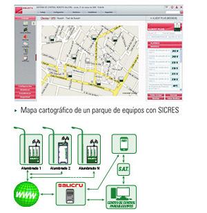 Control Total del Alumbrado ILUEST + MT - SALICRU
