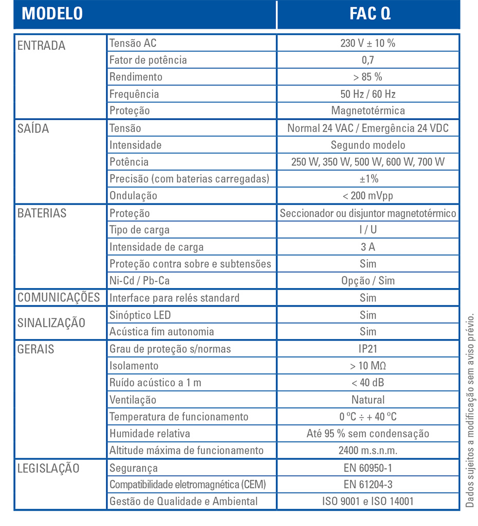 Características técnicas CS-IS - SALICRU