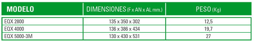 EQUINOX especificaciones