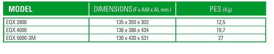 EQUINOX especificacions
