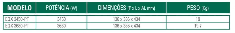 Especificaçoes  EQUINOX