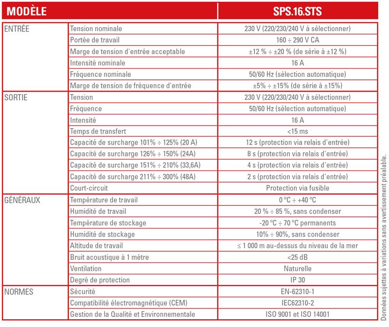 Caracteristiques techniques SPS.16.STS