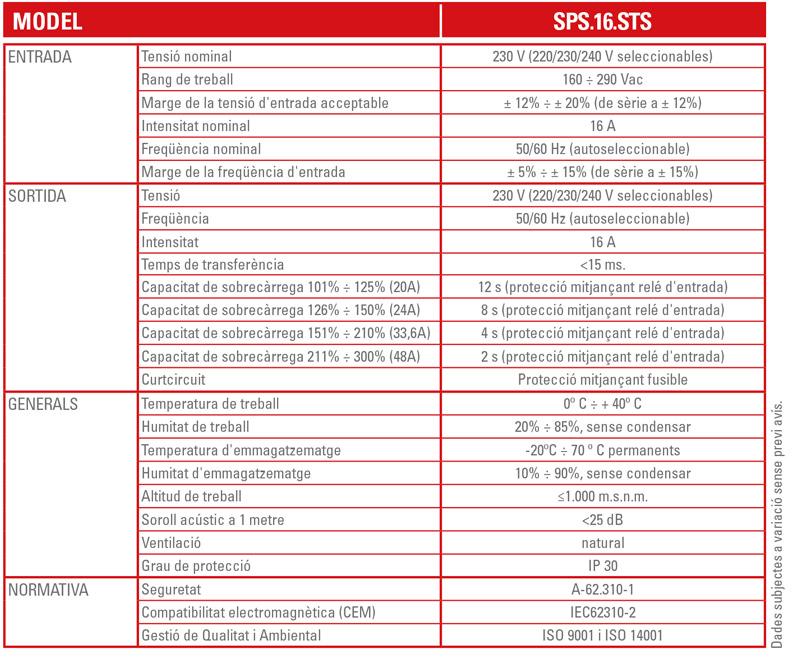 Característiques Tècniques SPS.16.STS