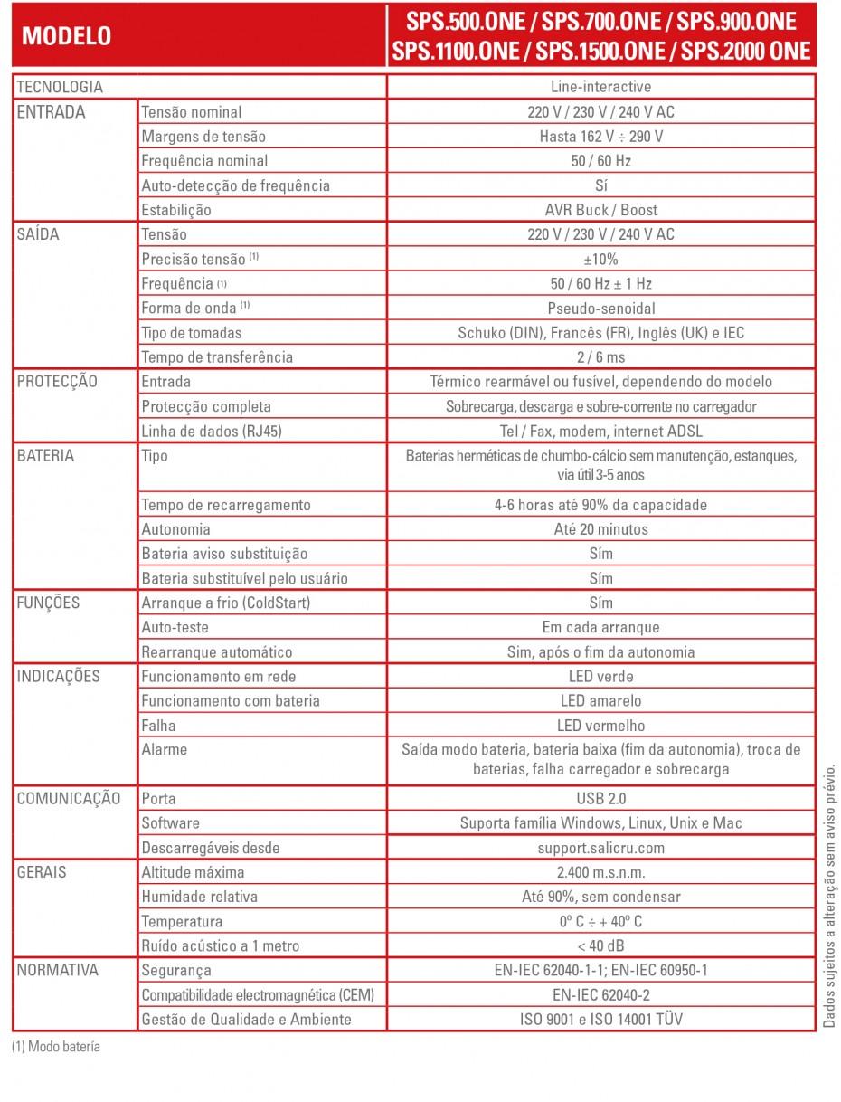 Especificaçoes técnicas SPS ONE - SALICRU
