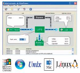 Software de Monitorización SPS ONE - SALICRU