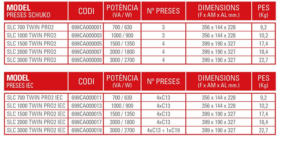 Gamma SLC TWIN PRO2 0-3K