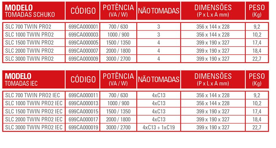 Gama SLC TWIN PRO2 0-3K