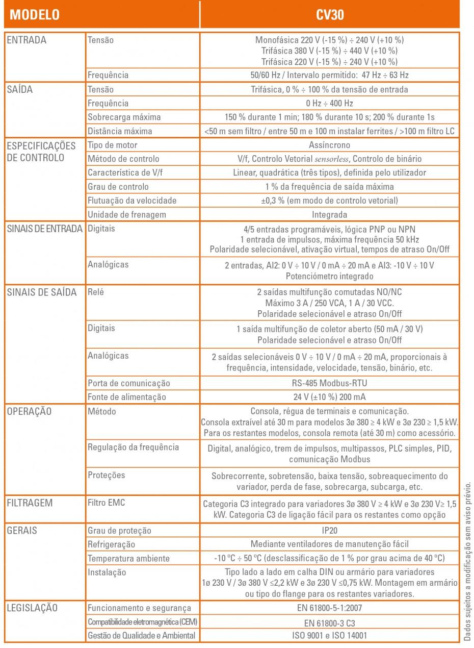 Especificações técnicas CV30 - SALICRU
