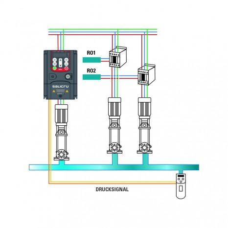 Pumpsysteme