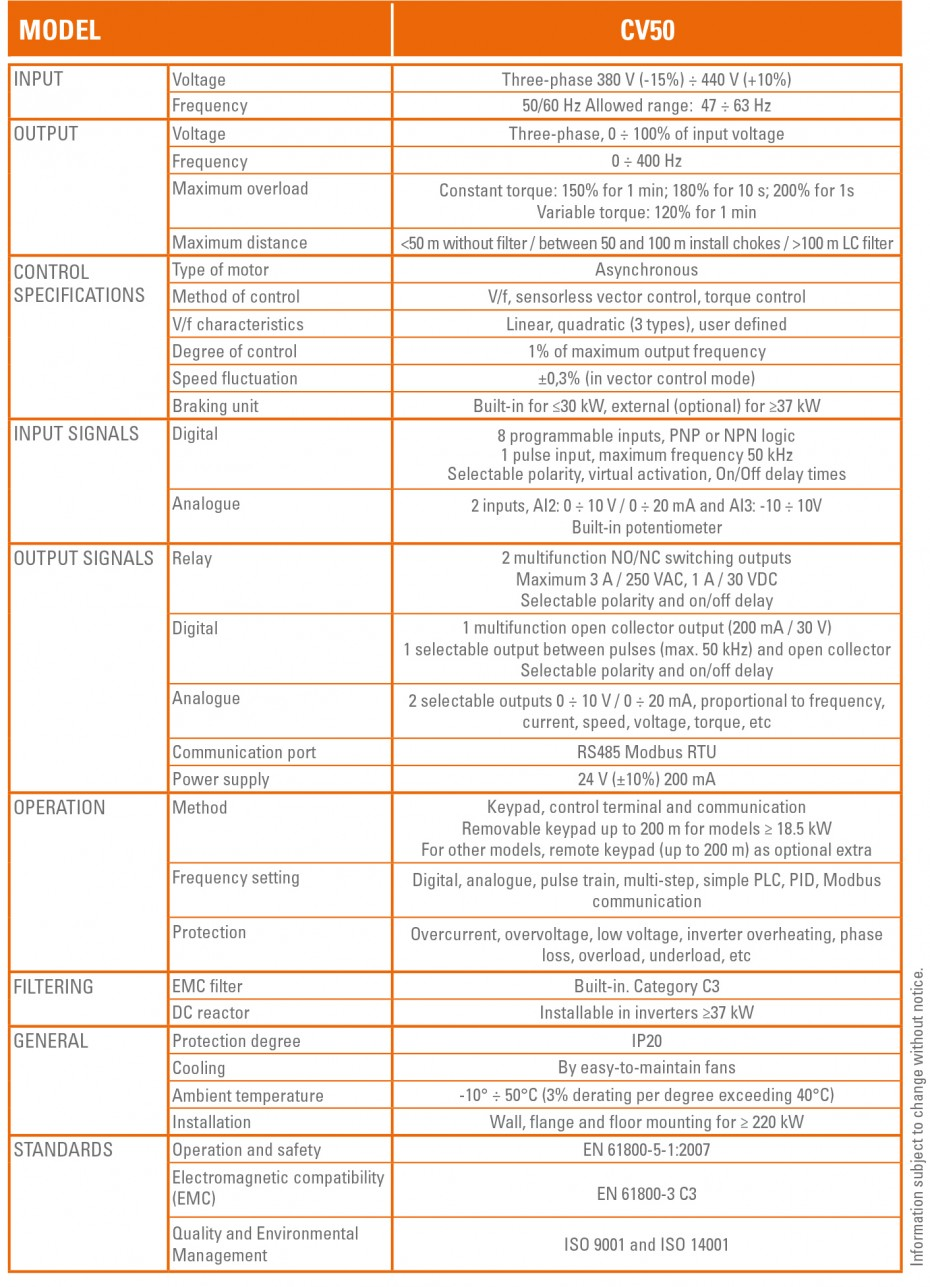 TECHNICAL SPECIFICATIONS - CV50 - SALICRU