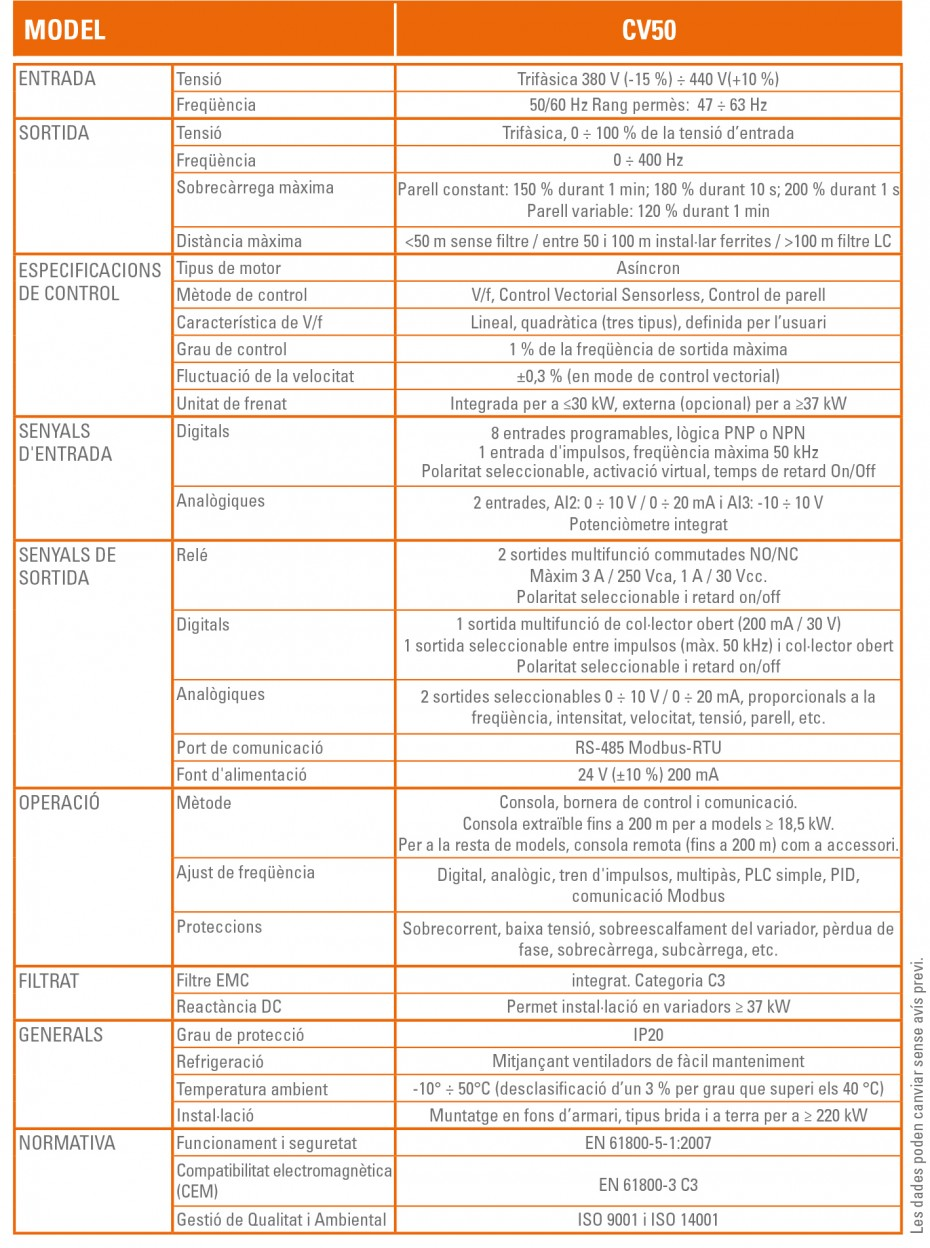 CARACTERÍSTIQUES TÈCNIQUES - CV50 - SALICRU