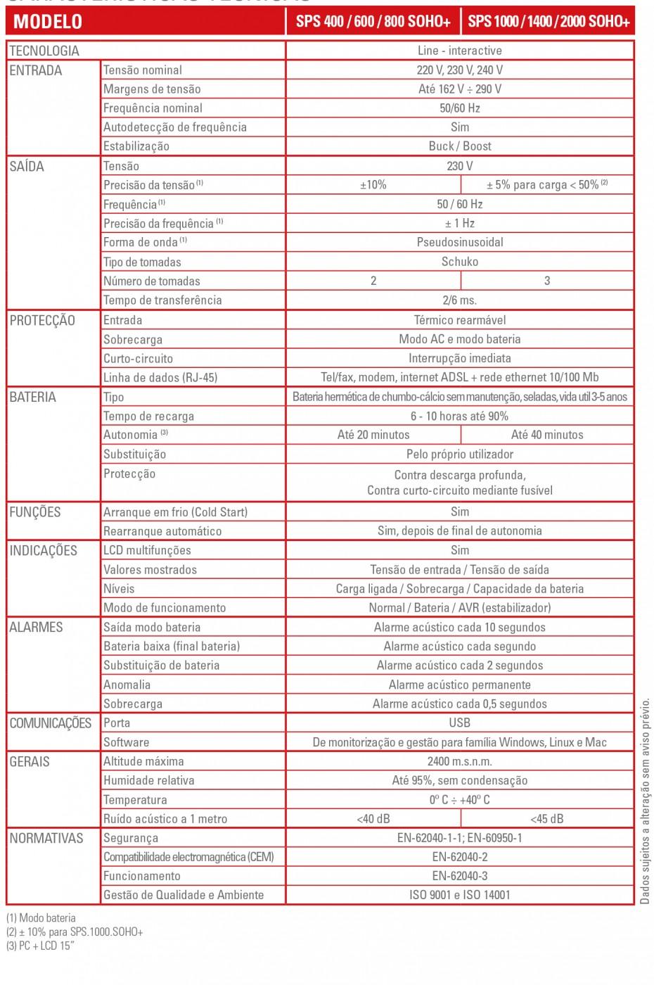 Especificaçoes  SPS SOHO+