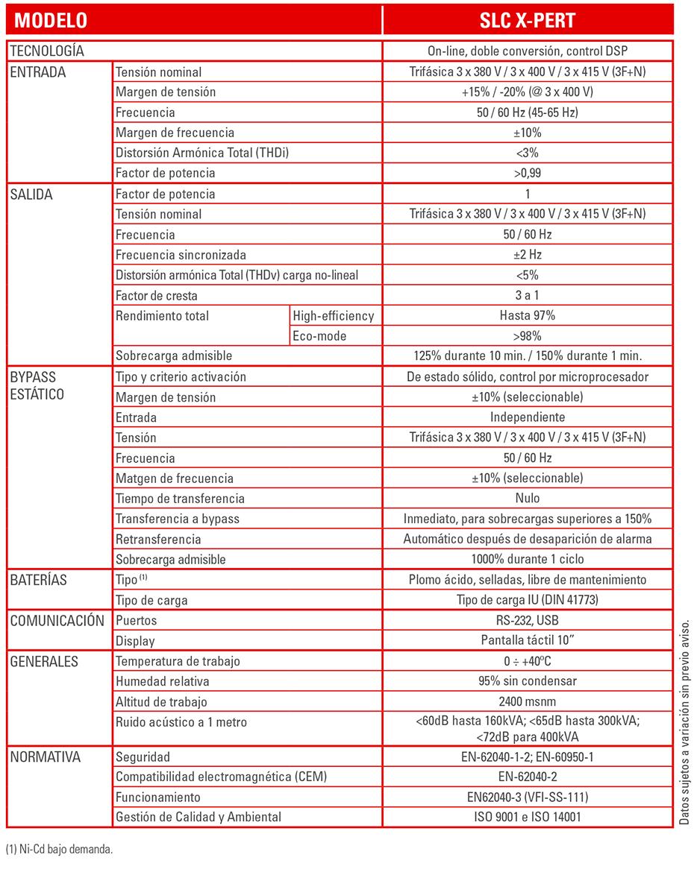 Especificaciones Técnicas X-PERT