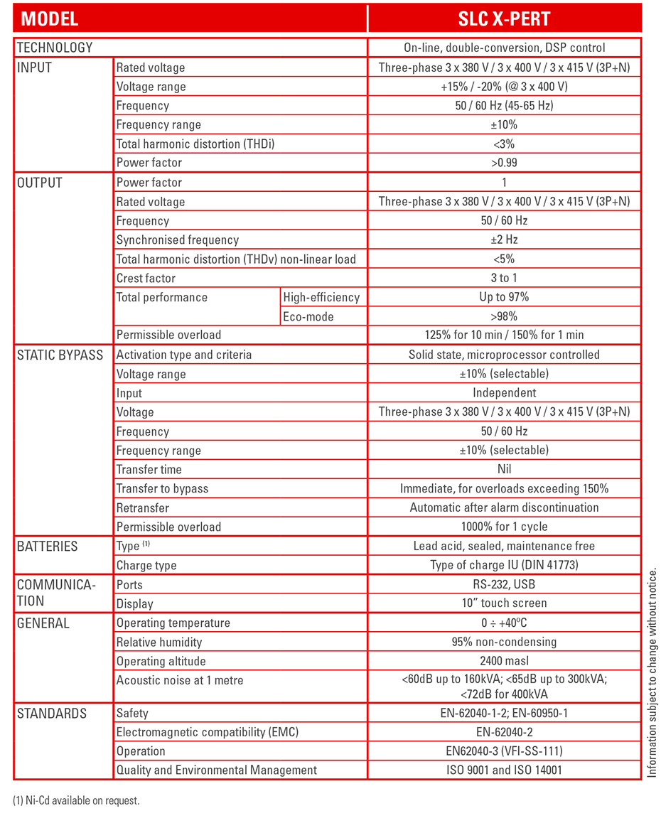X-PERT Techinical Specifications
