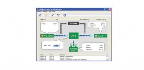 Software de gestão e monitorização